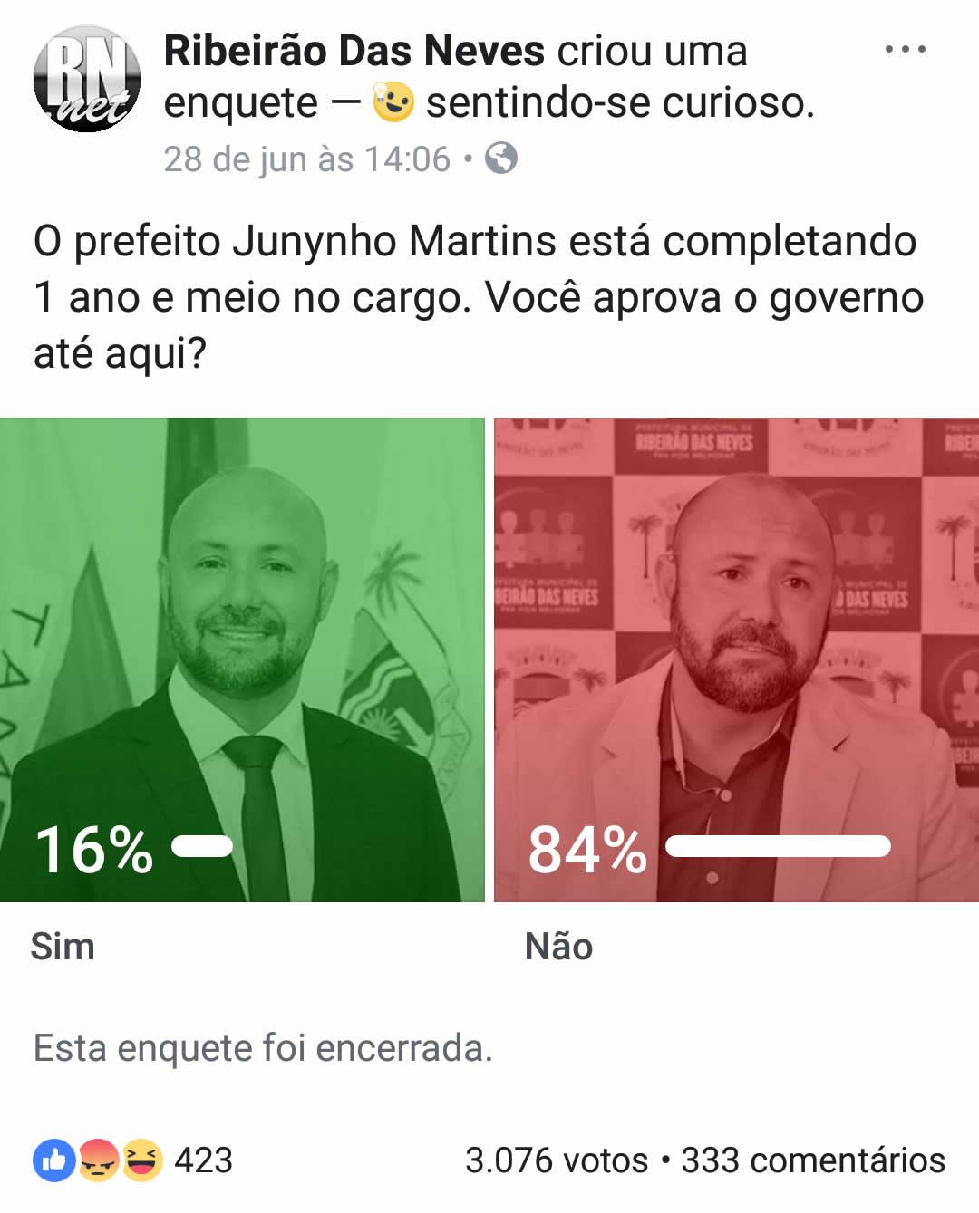 Junynho Martins